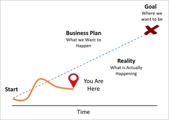 BusinessMetrics